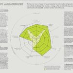 radar_montfoort_artikel