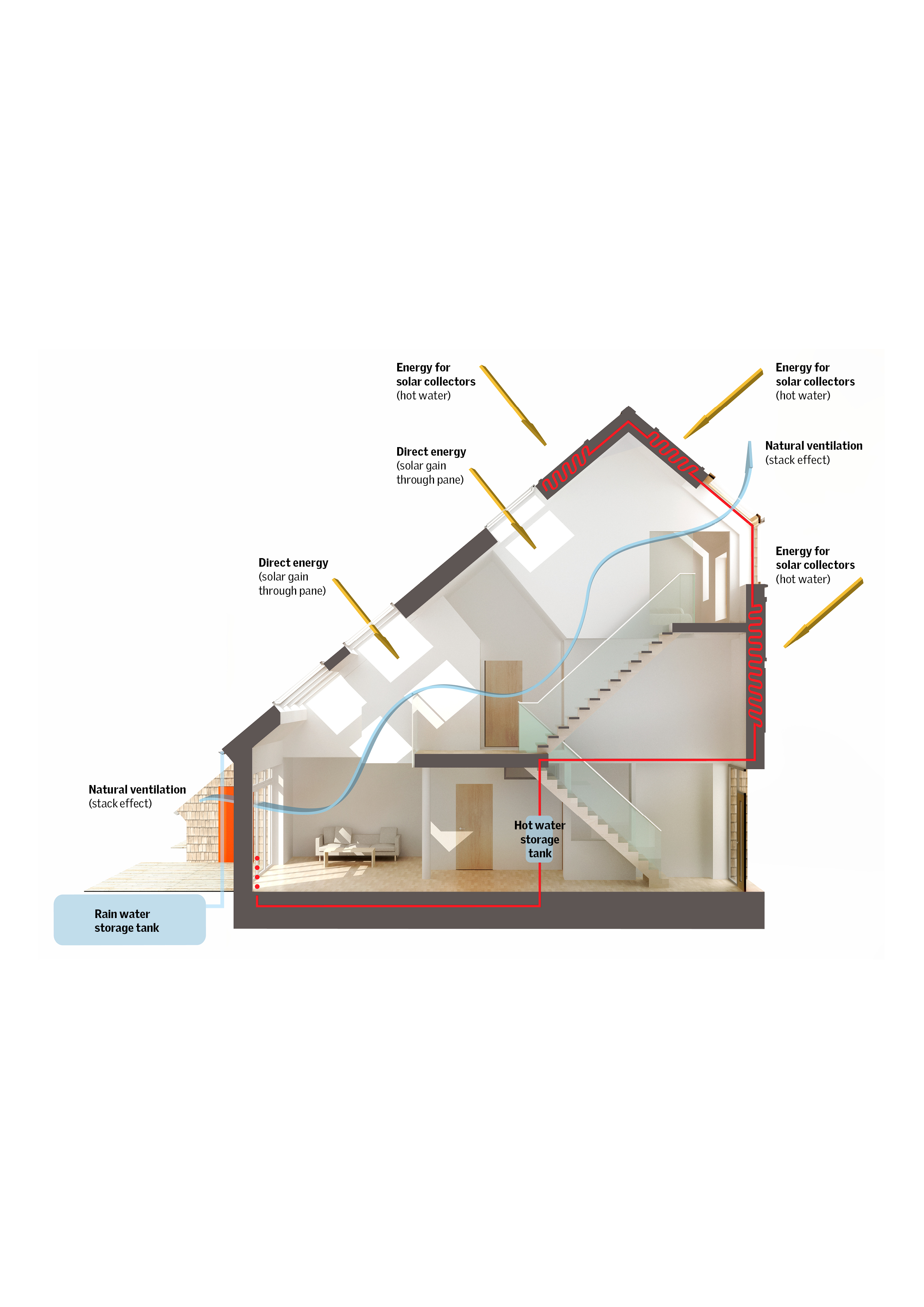 Active Solar House Plans carbonlight homes – active house