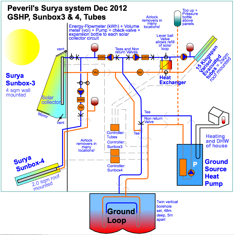 Kensa Heat Pump Wiring Diagram : What is a ground source heat pump making houses work