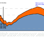 thermal_model_energy_level_10feb2013