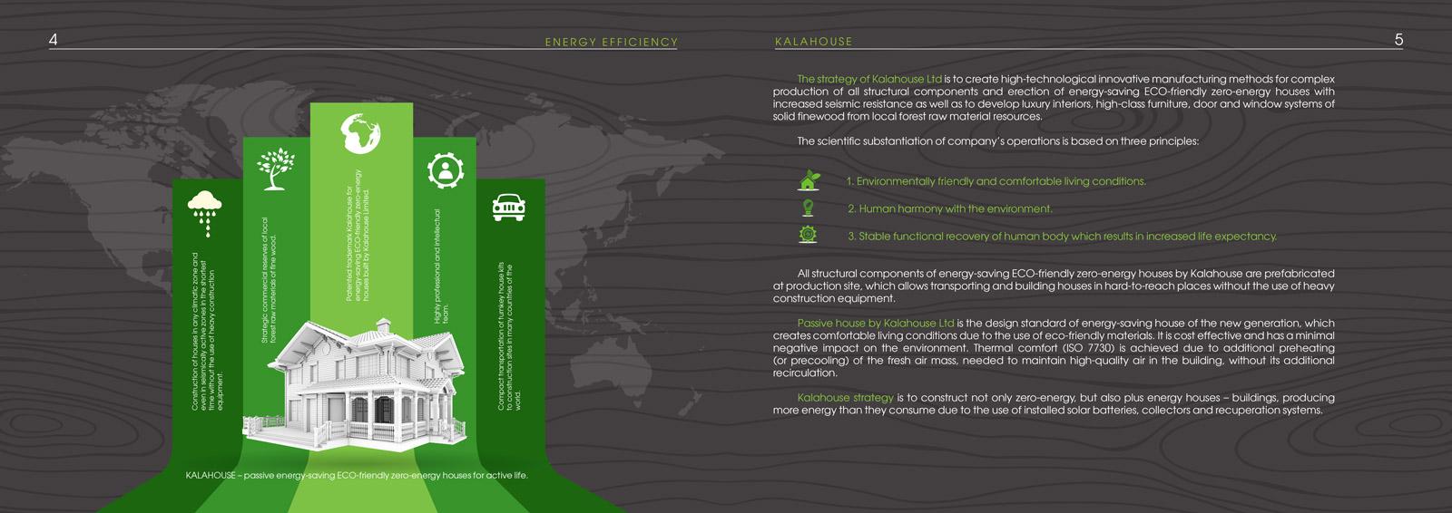 Eco Friendly Construction Kalahouse Passive Eco Friendly Zero Energy Smart House For Active