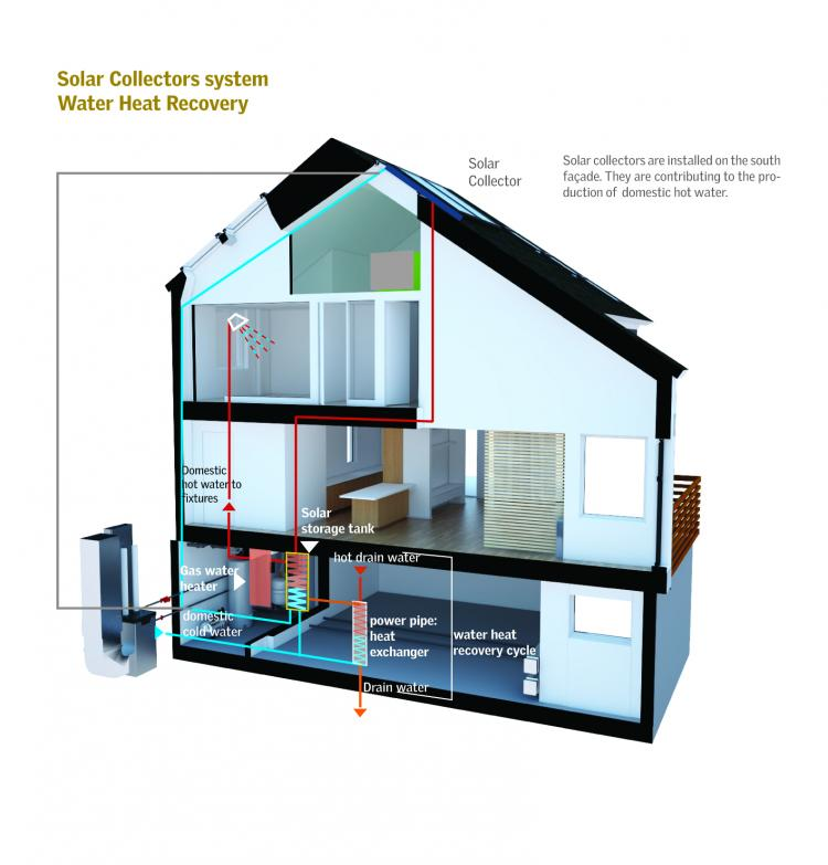 solar_collectors_system_water_heat_recovery