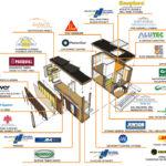 house_sponsors